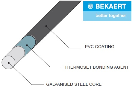 Bekaert Steel Wire