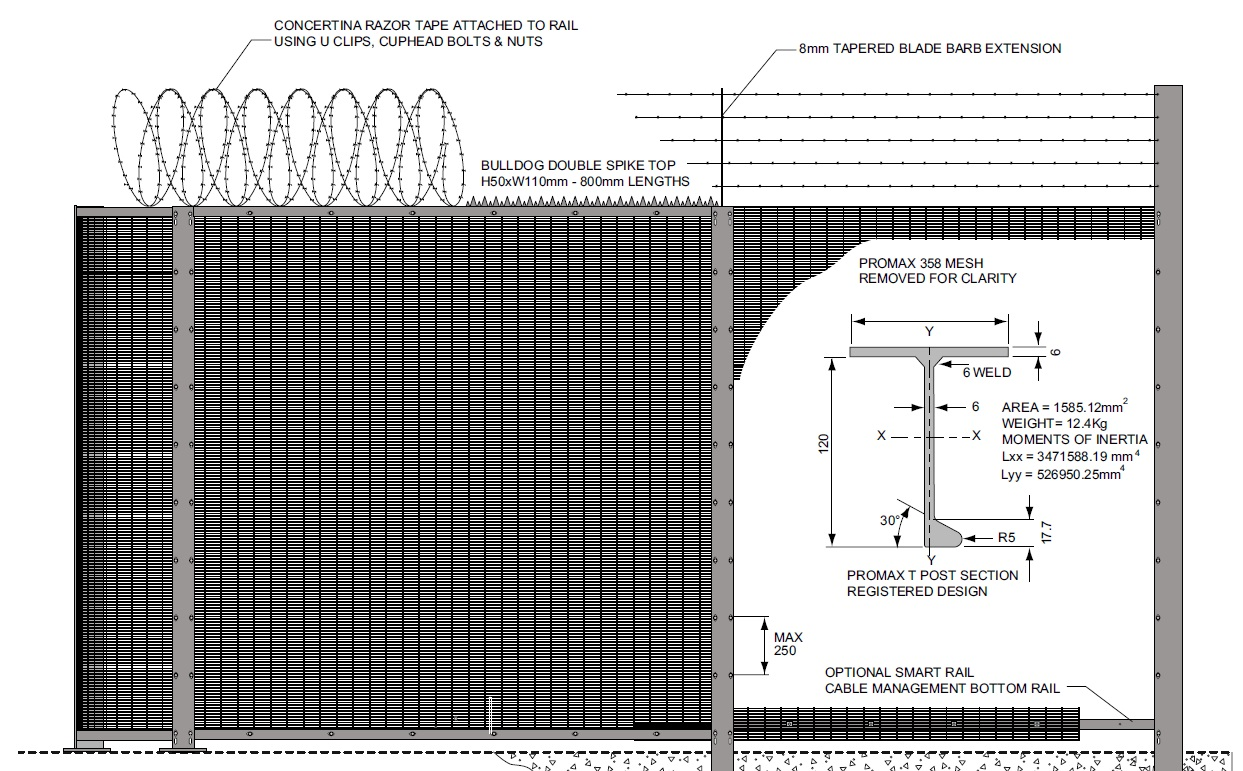 Exelent Wire Mesh Gauge Chart Embellishment - Electrical and Wiring ...