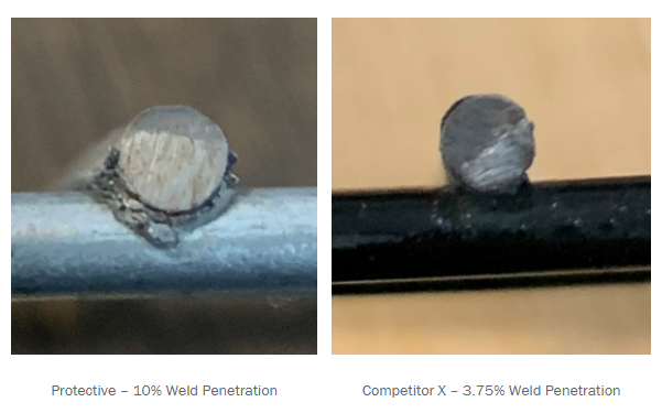 Competitor X Cross Wire Welding compared to Protective Fencing 10% Weld Penetration